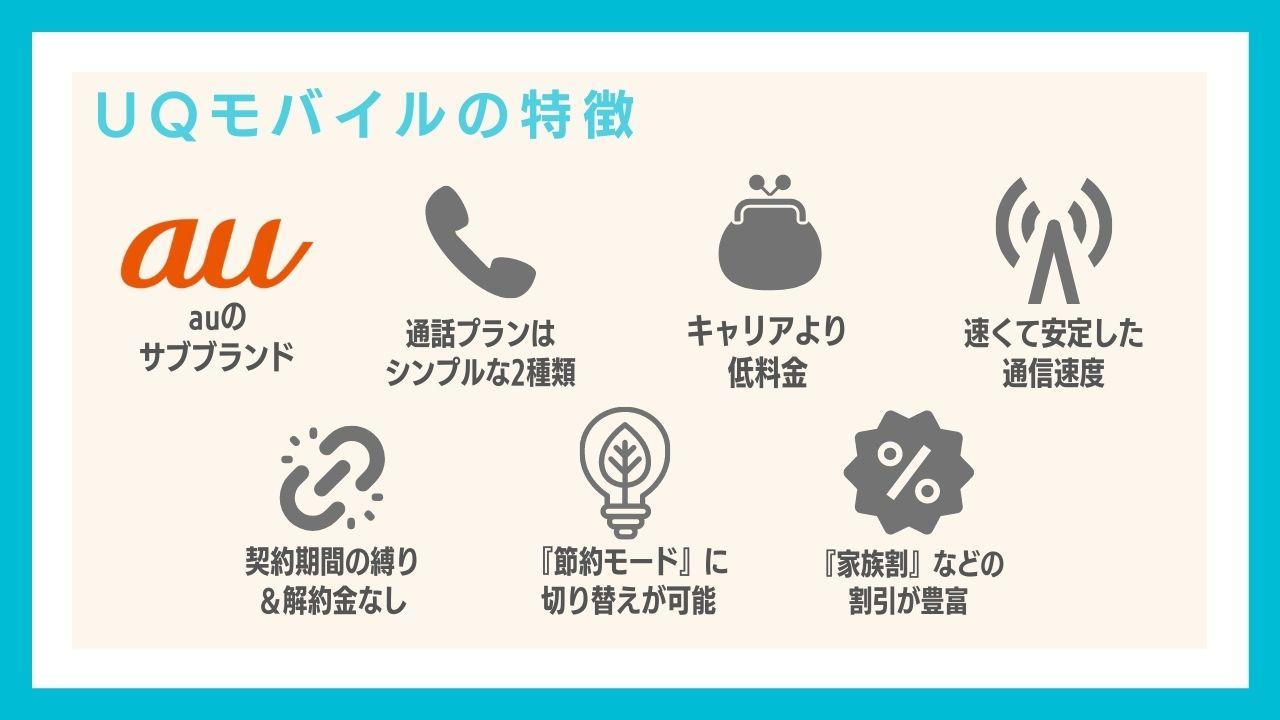 UQモバイルの特徴