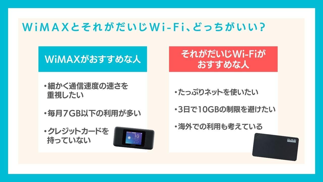 WiMAXとそれがだいじWi-Fiはどっちがおすすめ?