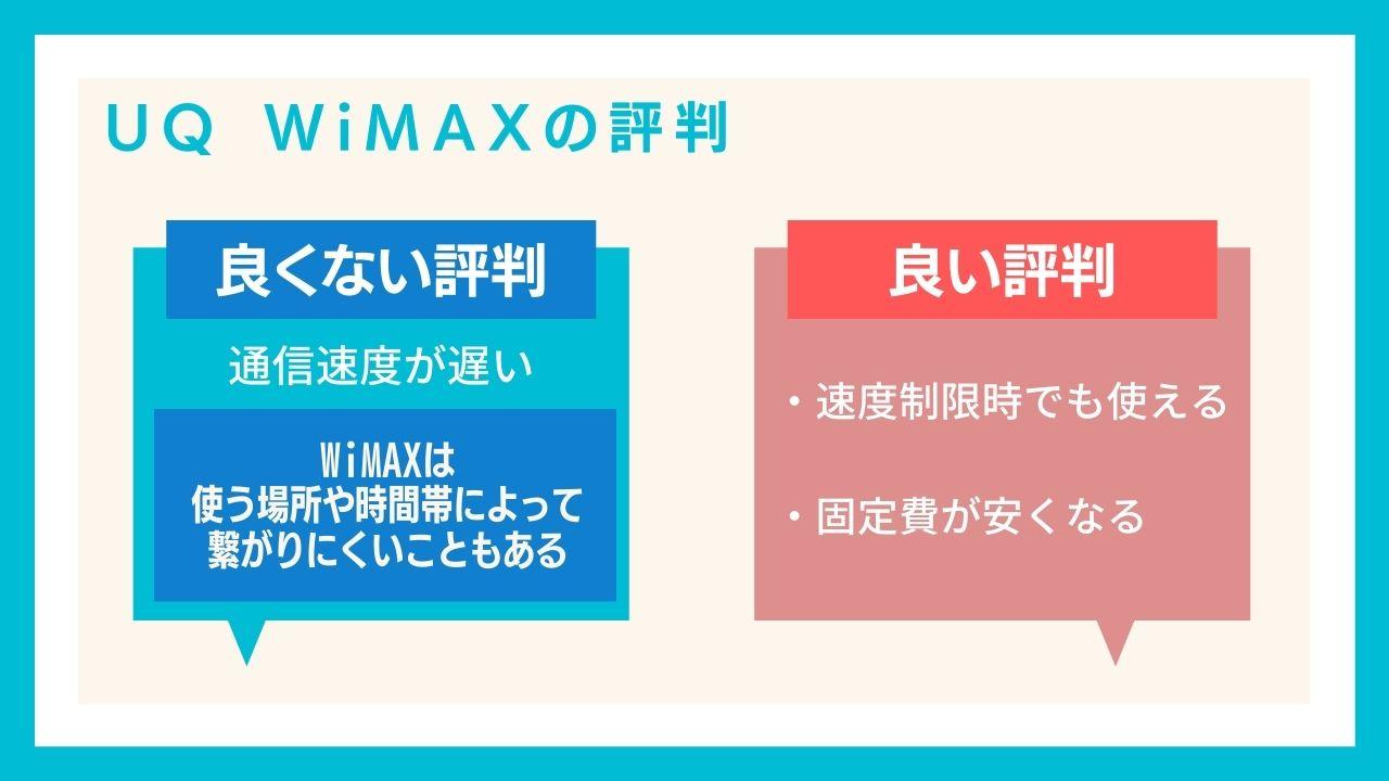 UQ WiMAXの評判