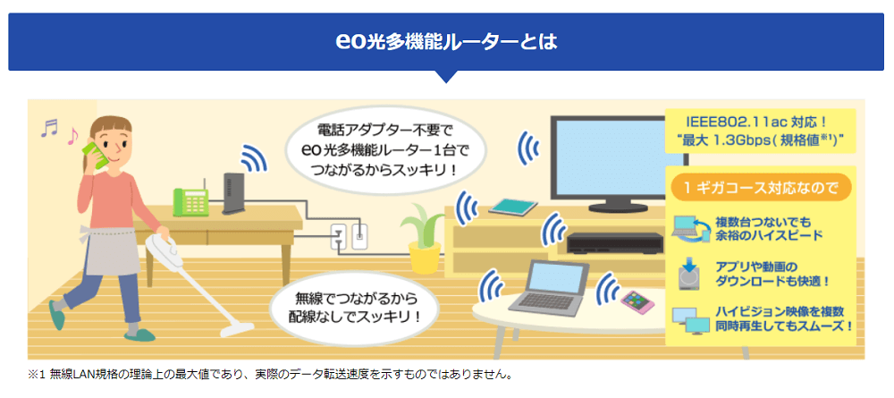 eo光多機能ルーターとは