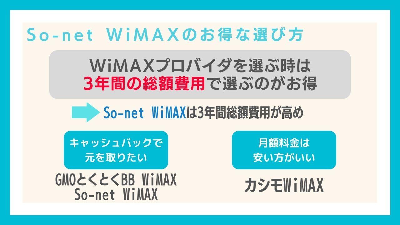 要注意!WiMAXの通信速度は他社と変わらない