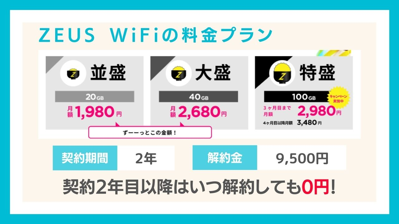 ZEUS WiFi(ゼウスWiFi)の料金プラン