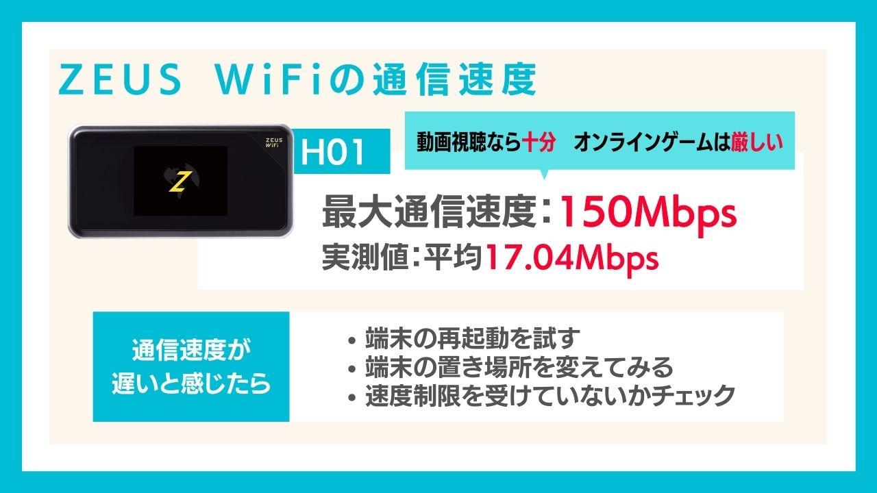 ZEUS WiFi(ゼウスWiFi)の通信速度