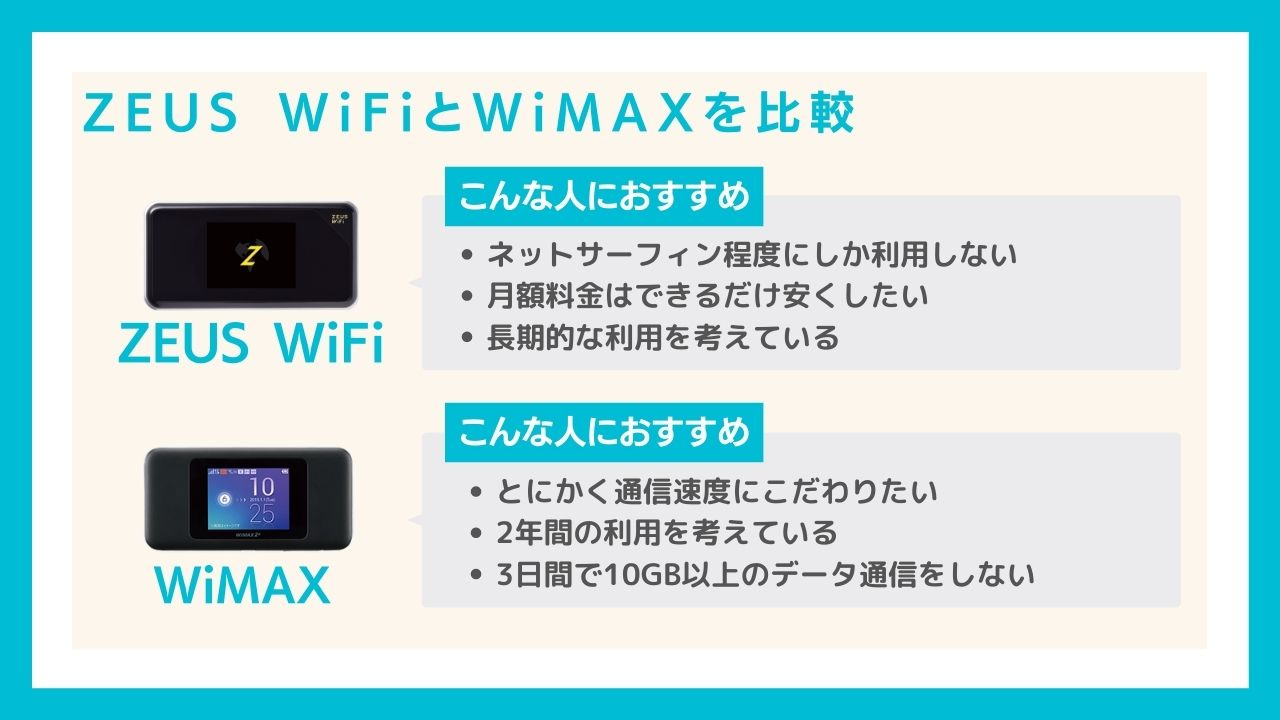ZEUS WiFi(ゼウスWiFi)とWiMAXの通信速度や容量を比較