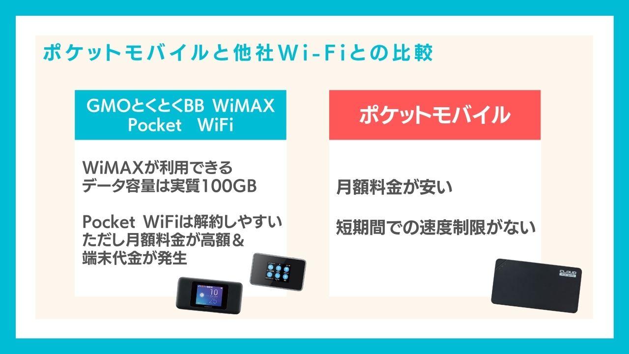 ポケットモバイルと他社Wi-Fiとの比較