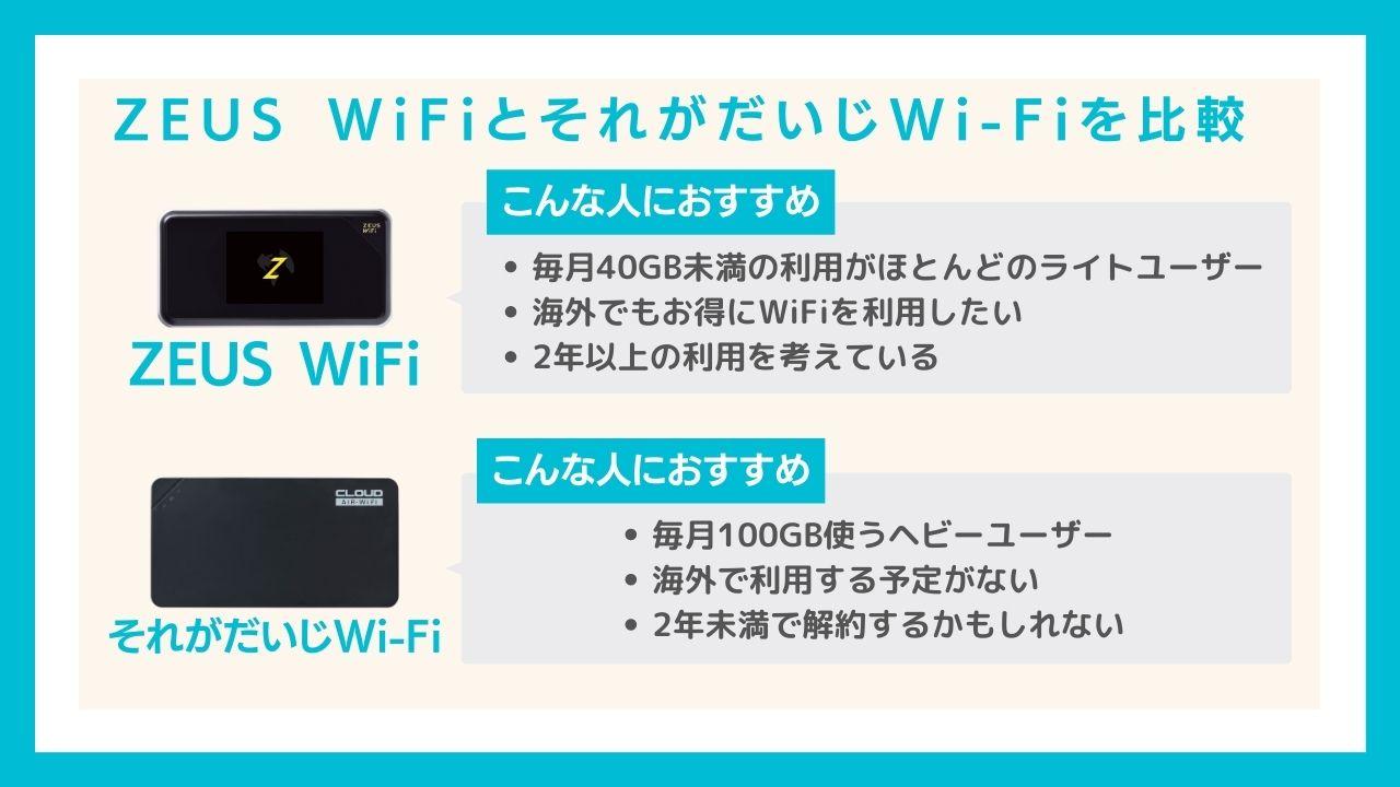ZEUS WiFi(ゼウスWiFi)とそれがだいじWi-Fiはどっちがおすすめ?