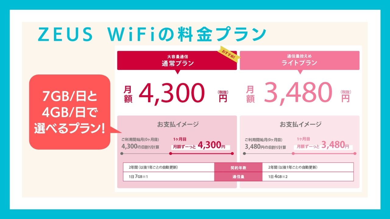 hi-ho Let's WiFiの料金プラン