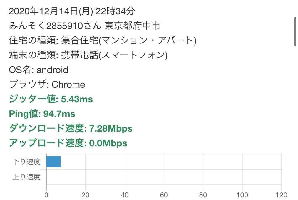 J:COMの回線速度3
