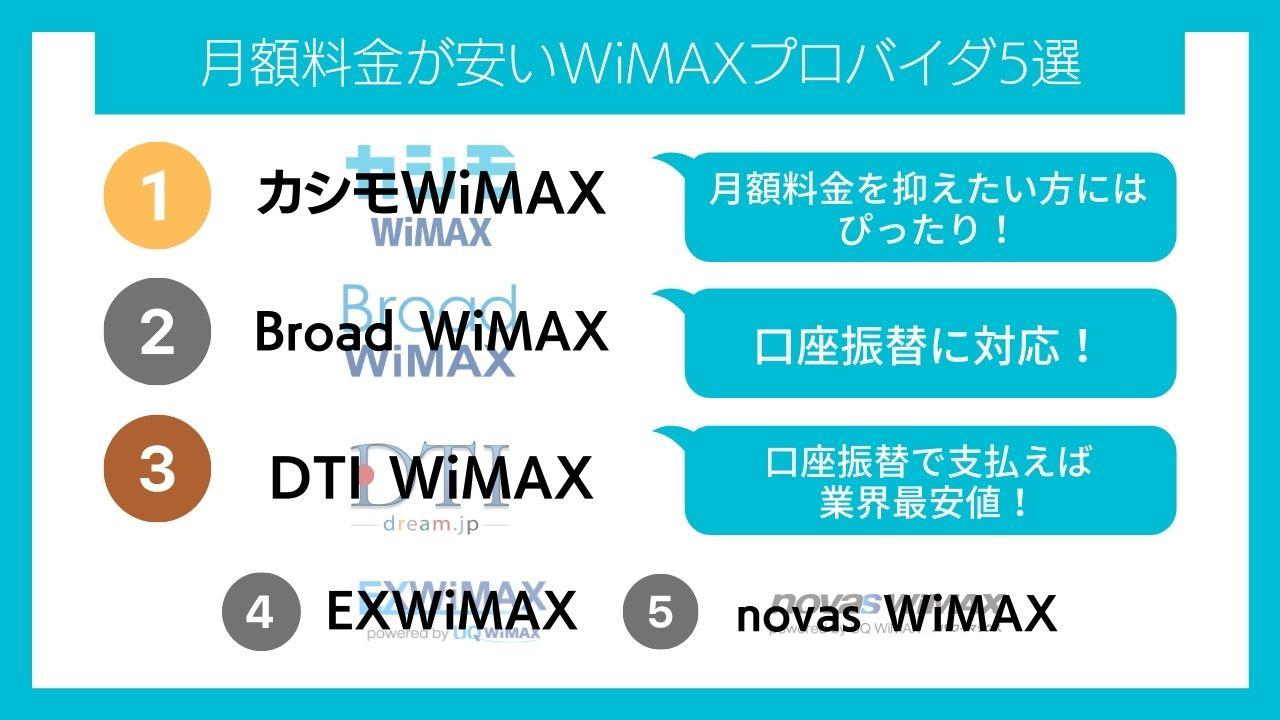 月額料金が安いおすすめWiMAXプロバイダ5選!