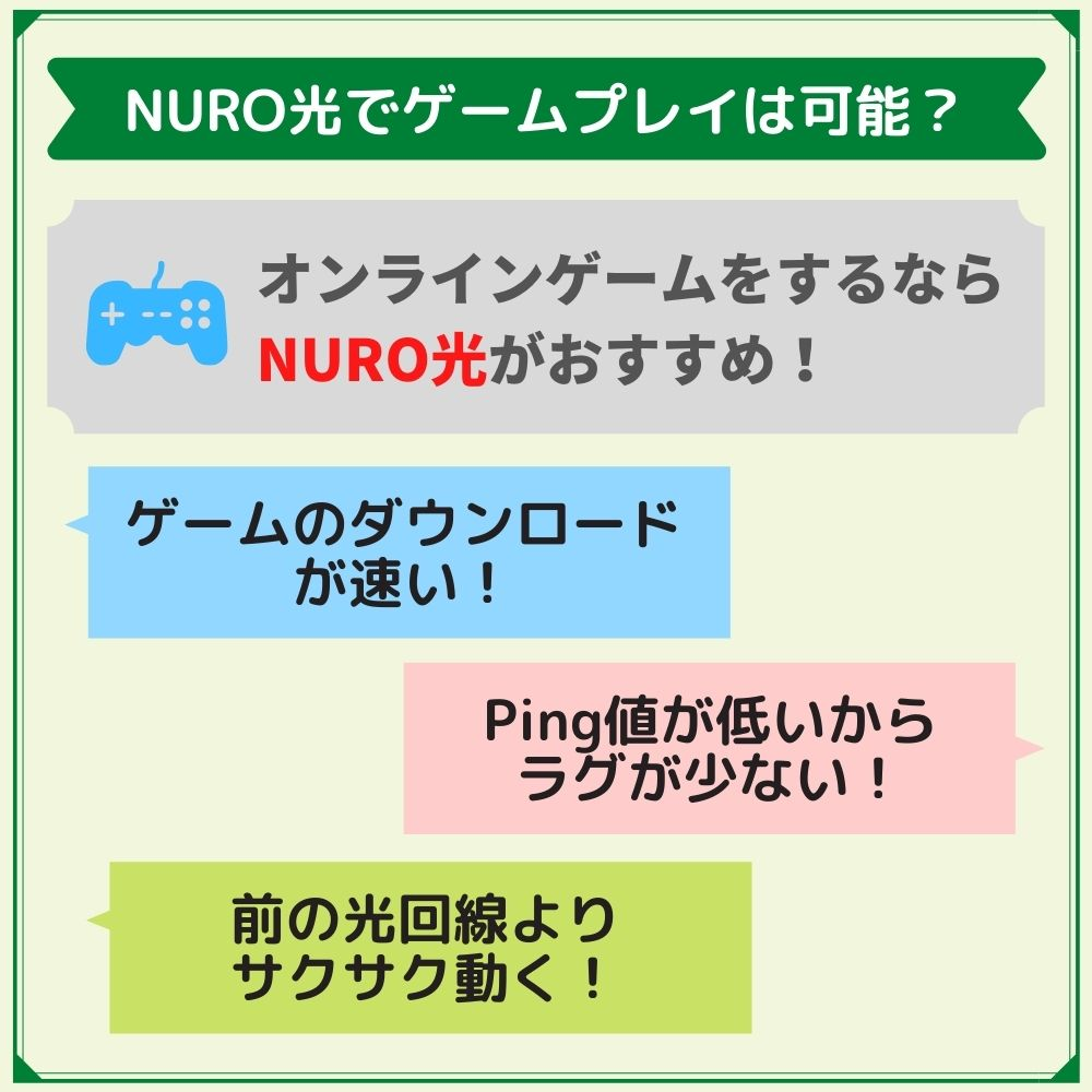 NURO光でゲームは楽しめる?