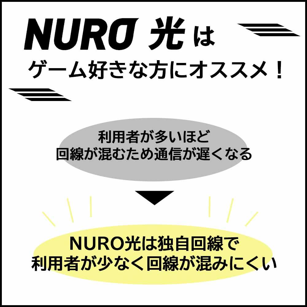ゲーム好きな方はNURO光が断然おすすめ!