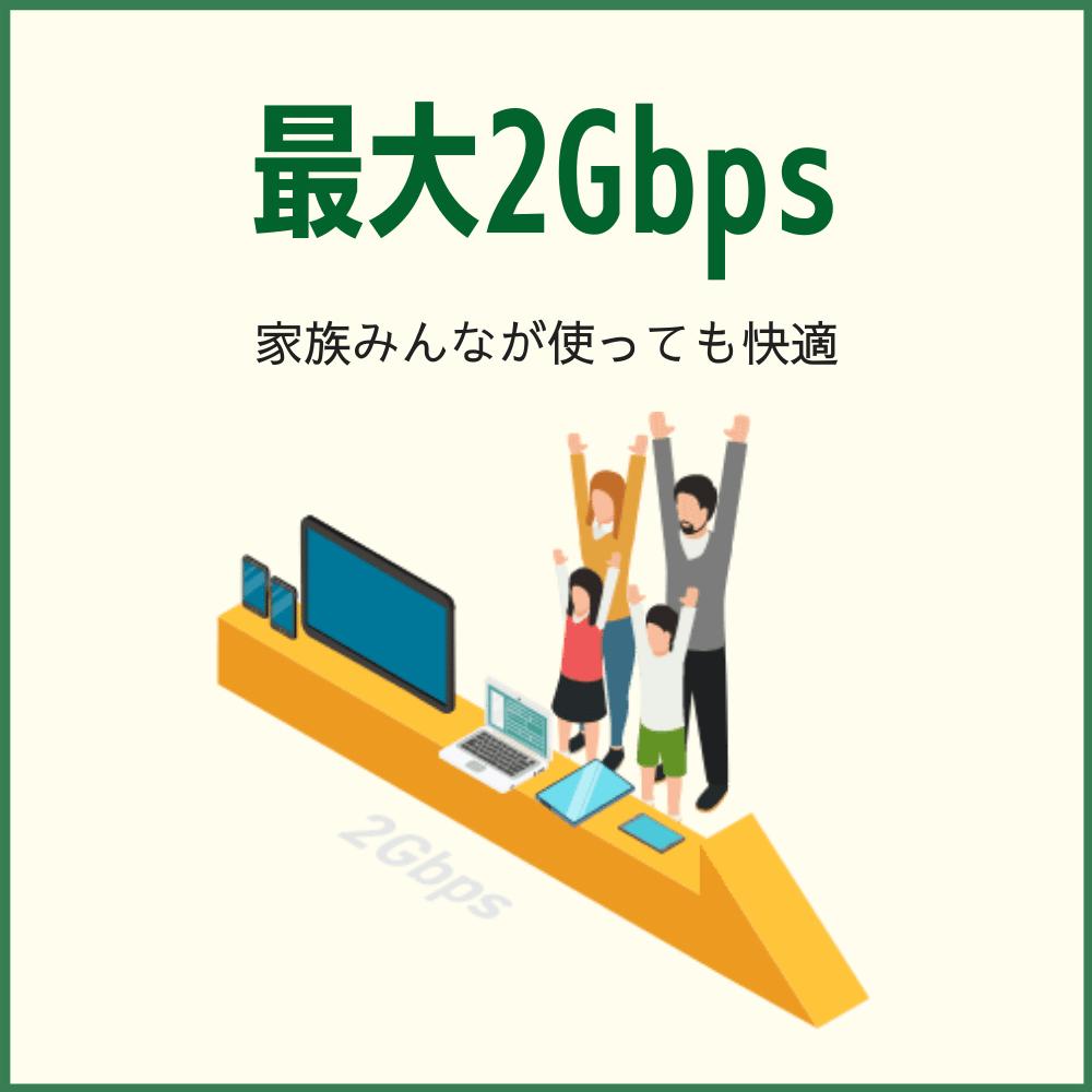 最大通信速度が2Gbpsの高速回線