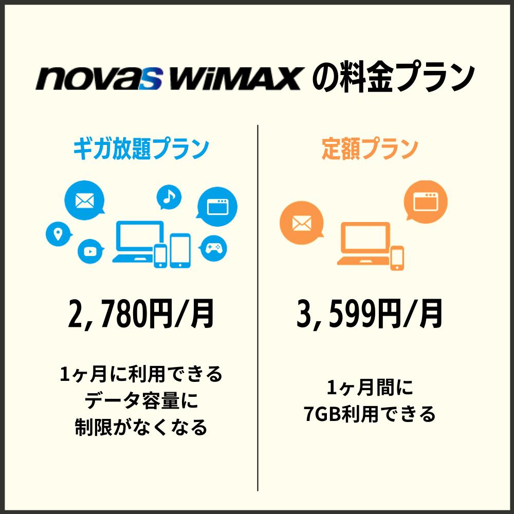 毎月の料金を抑えたnovas WiMAXの料金プラン
