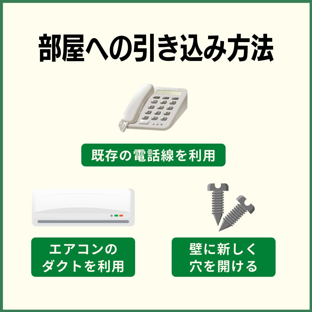 部屋への光ケーブルの引き込み方法は主に3種類!