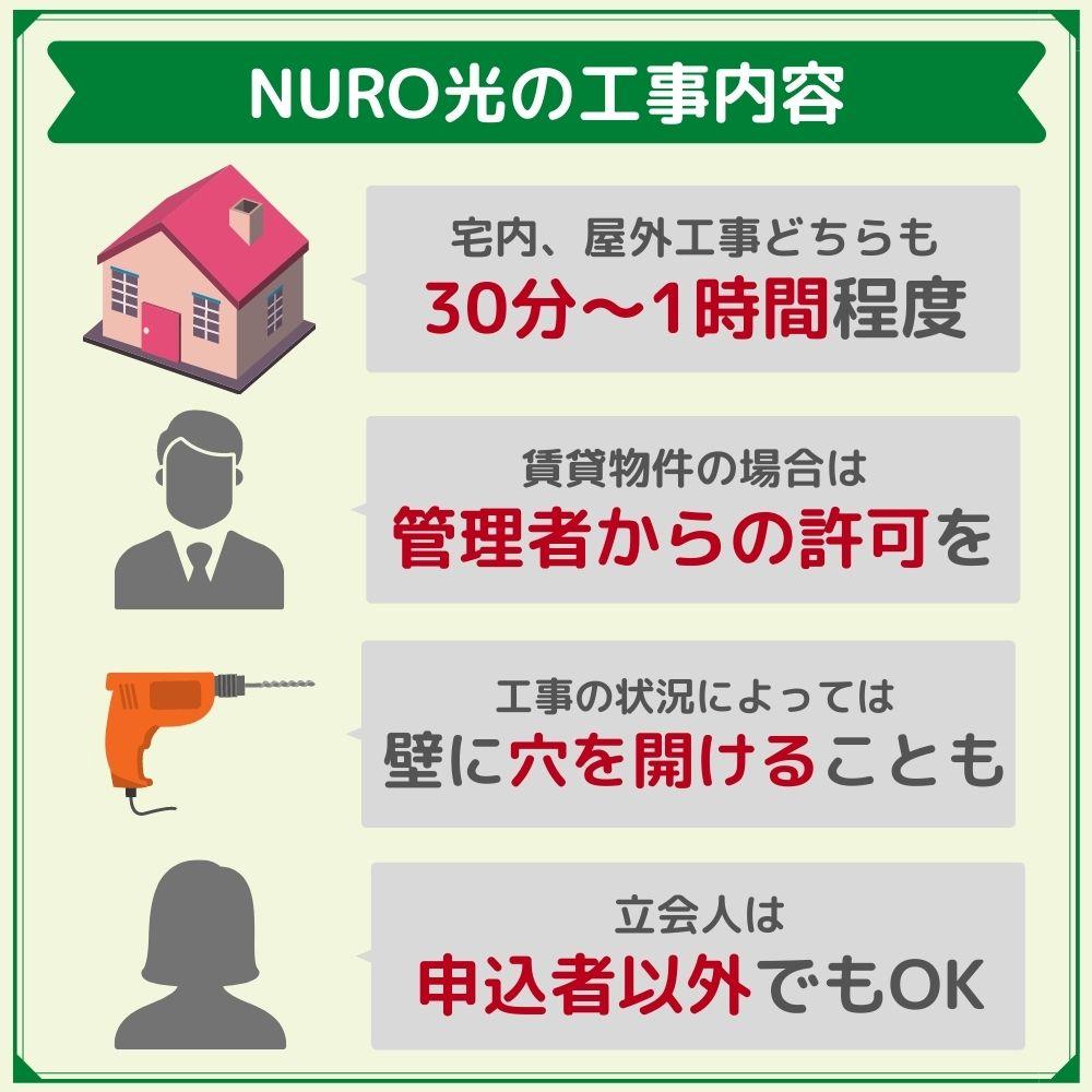NURO光の工事内容|戸建て
