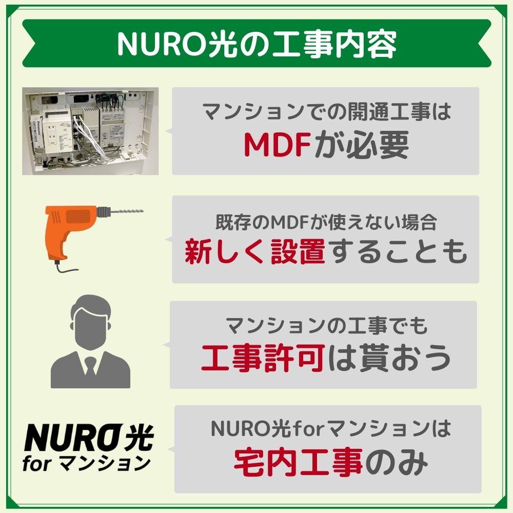 NURO光の工事内容|マンション