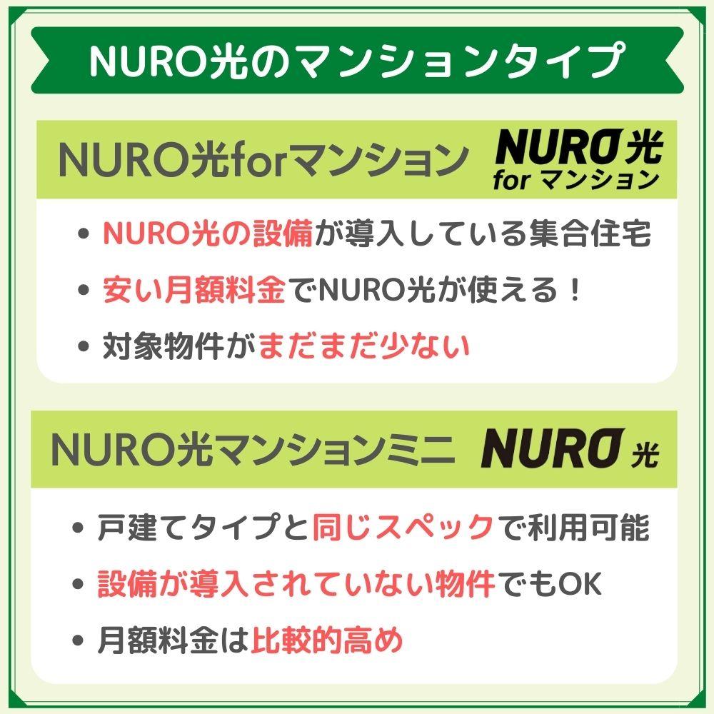 NURO光はマンションタイプが2種類!