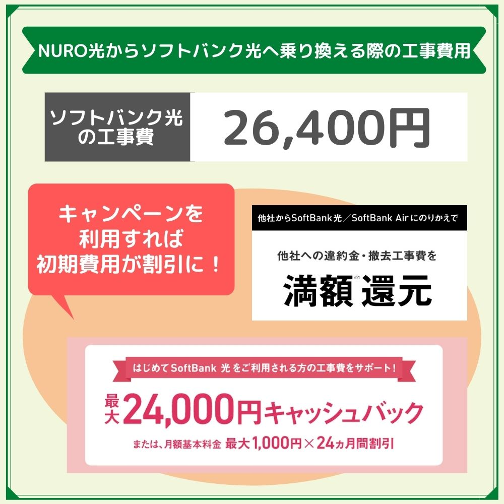 NURO光からソフトバンク光へ乗り換える場合の工事代金
