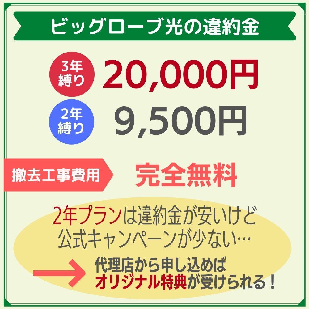 ビッグローブの違約金は20,000円