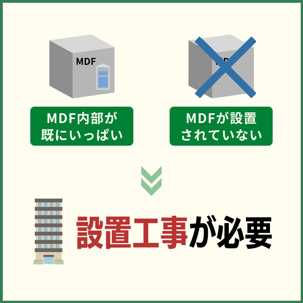 MDFが足りない、MDFそのものが無い時は設置工事が必要