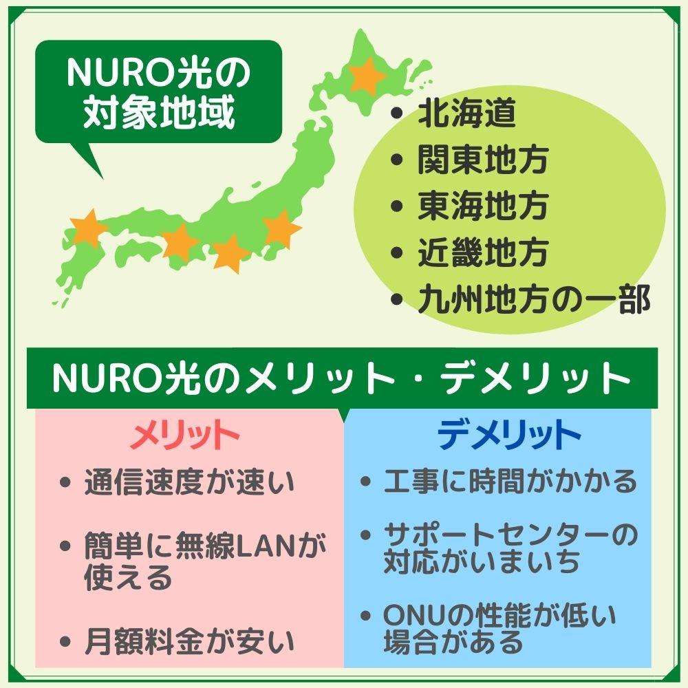 NURO光の対象地域とメリット・デメリット