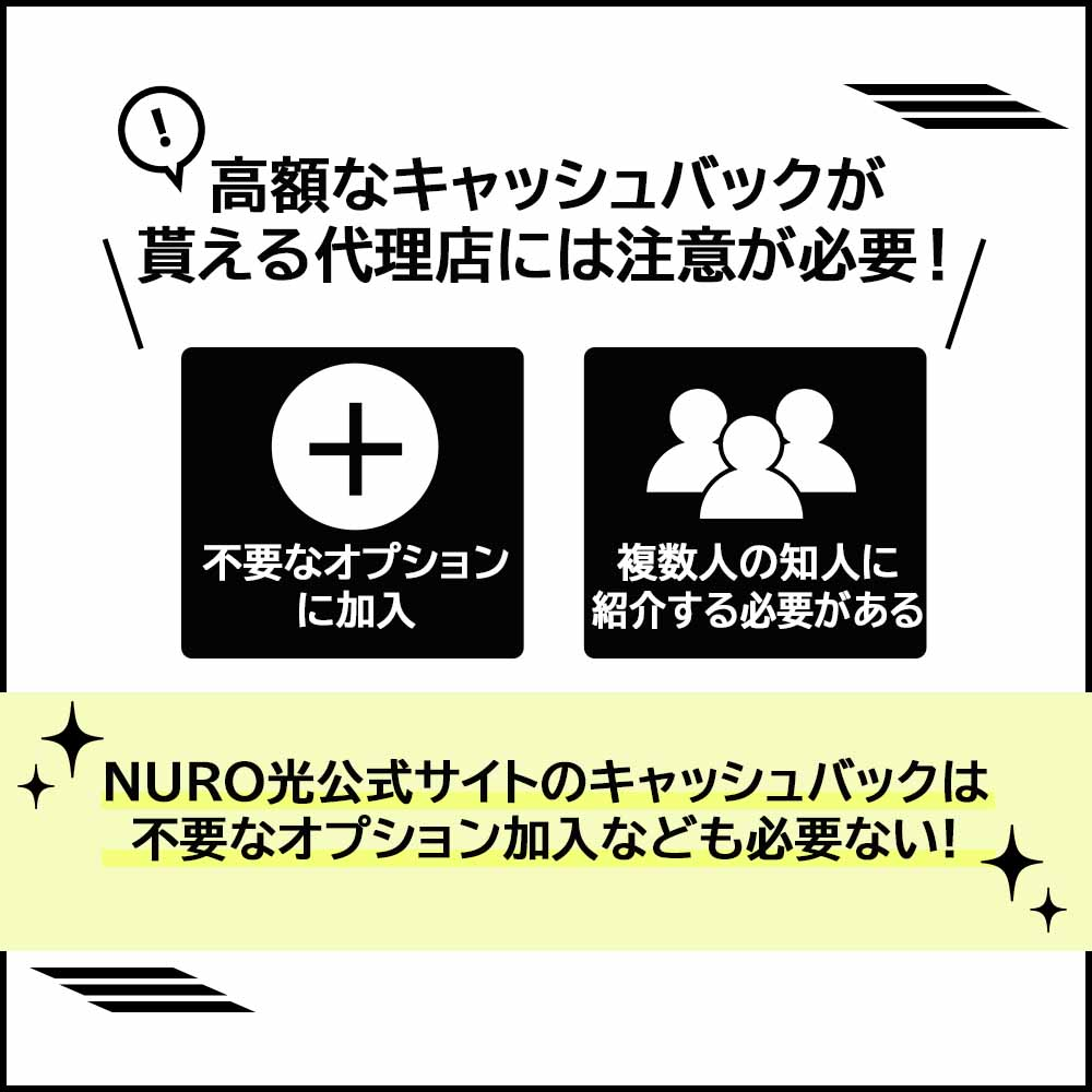 NURO光は代理店での申込みはおすすめできない キャッシュバック条件に不要な条件が多い