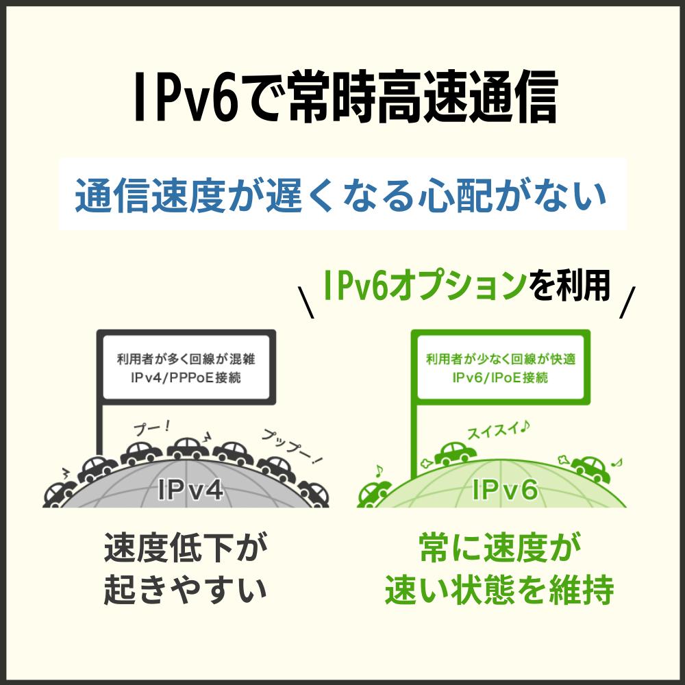 IPv6での常時高速通信が可能