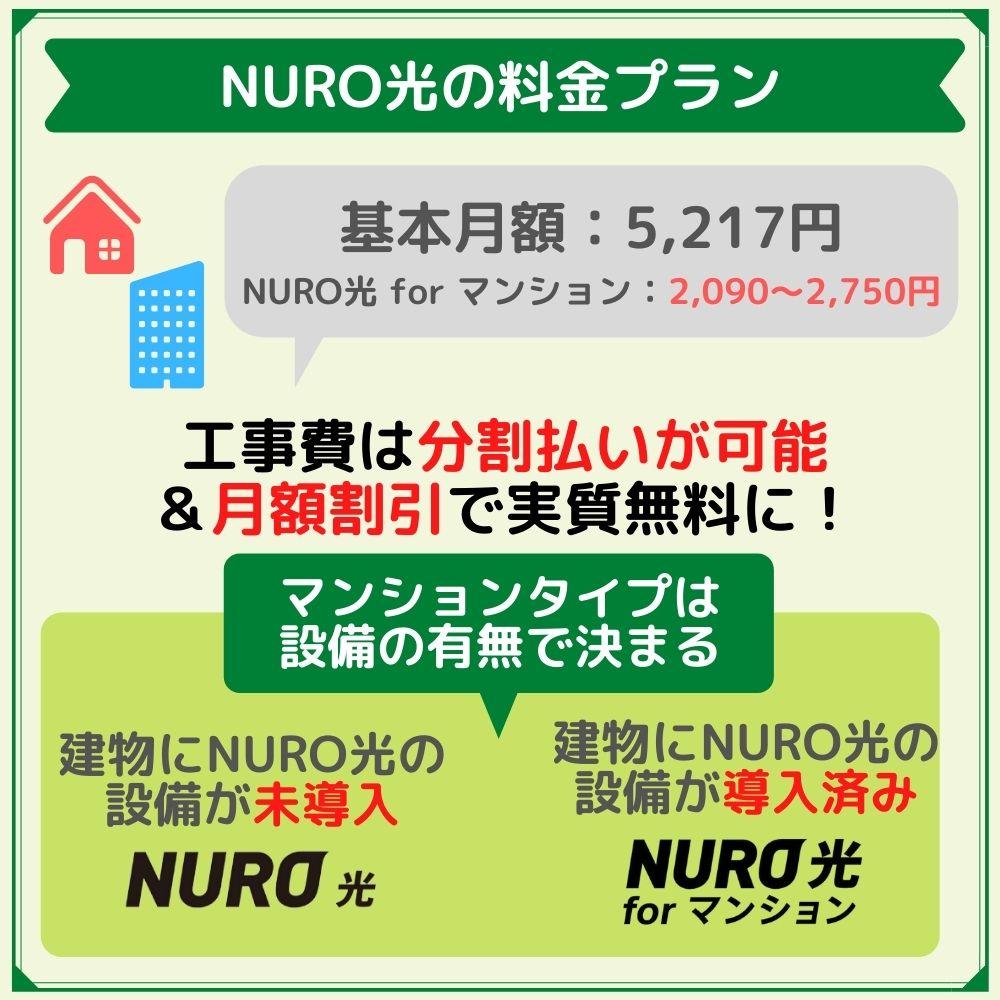 NURO光の料金プラン マンションタイプと戸建てタイプ