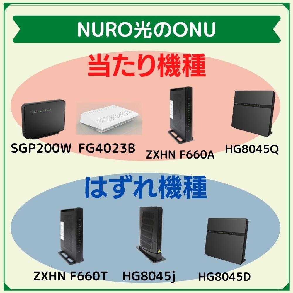 NURO光のONUの評判は機種によって違う