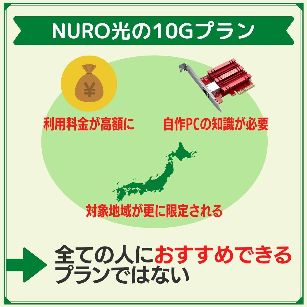 NURO光10Gbpsプランはおすすめできない