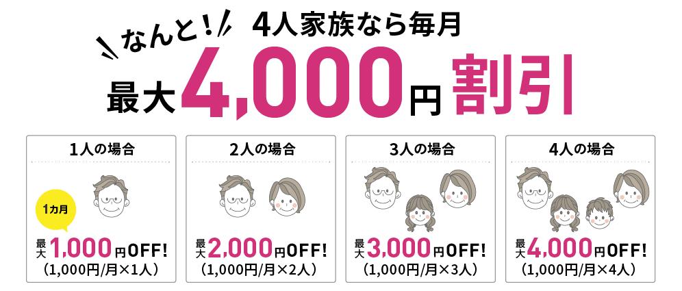 最大4000円割引