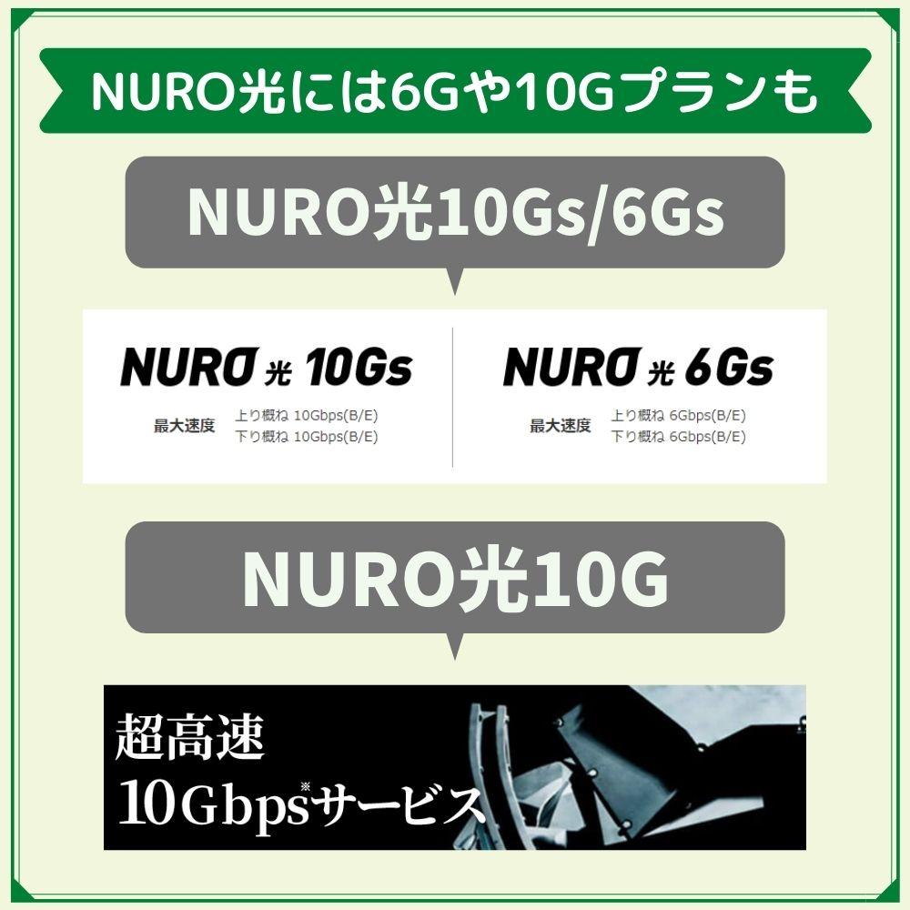 NURO光には6Gプランや10Gプランがある!